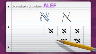 The Hebrew Letters -  Alef