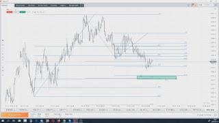 Trading na rynku FOREX - jak analizować rynek?