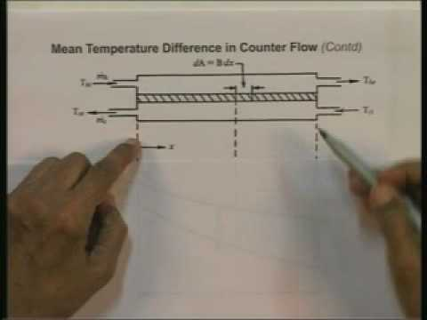 Lecture - 26 Heat Exchangers - 2