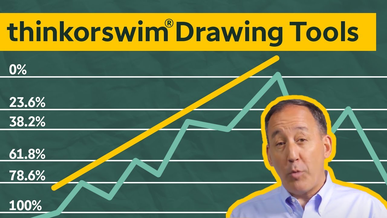 How to Use Chart Drawing Tools on thinkorswim® Desktop