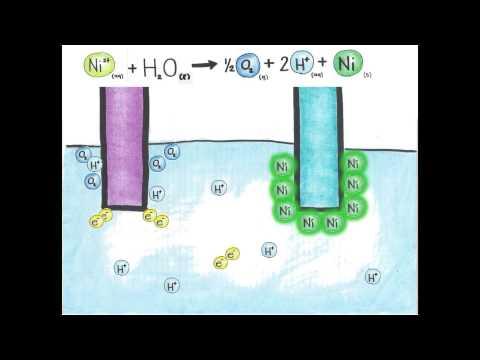 Hydrometallurgy of nickel