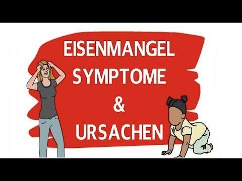 Eisenmangel Symptome! Eisenmangel Ernu00e4hrung Und Ursachen! Eisenmangel Was Tun? - YouTube
