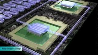 SuperMUC 1st Water Cooled Supercomputer 40% Less Energy 10x more compact  speeds up to 3 Petaflops