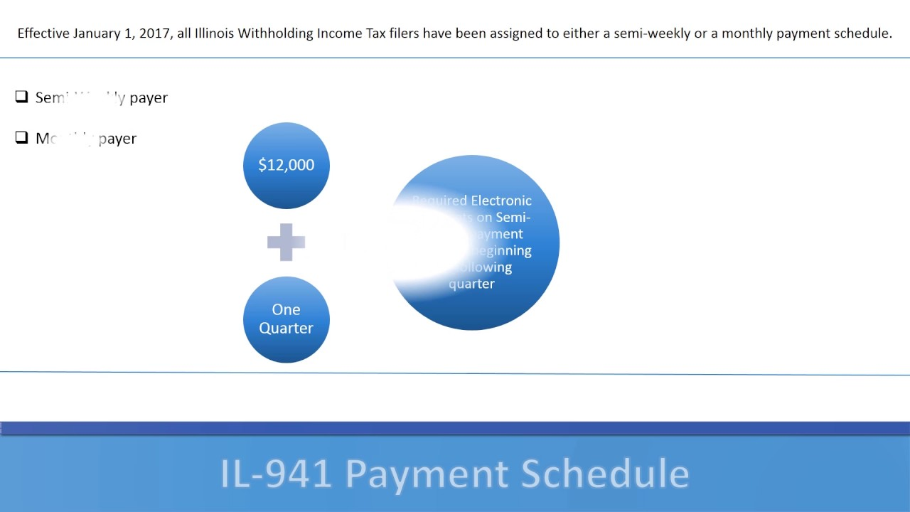 2017 illinois withholding income tax changes 1 in a series youtube 2017 illinois withholding income tax changes 1 in a series falaconquin