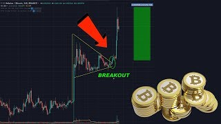 Trading the altcoin BREAKOUTS! Bitcoin's next MOVE