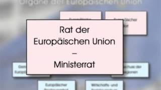 EU Präsident - Organe der Europäischen Union