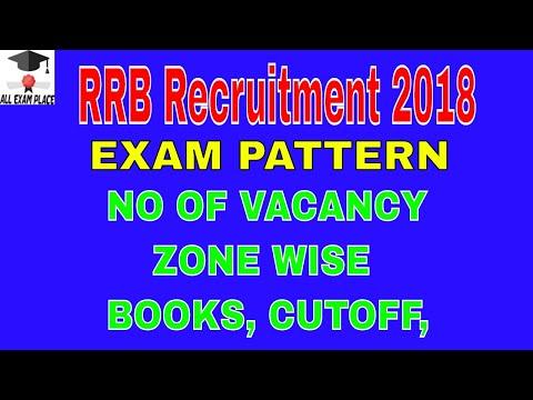 RRB ALP Recruitment 2018 Notification- NO VACANCY ZONE WISE, BOOKS, CUTOFF,