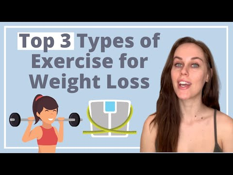 The BEST Weight Loss Workout Routine