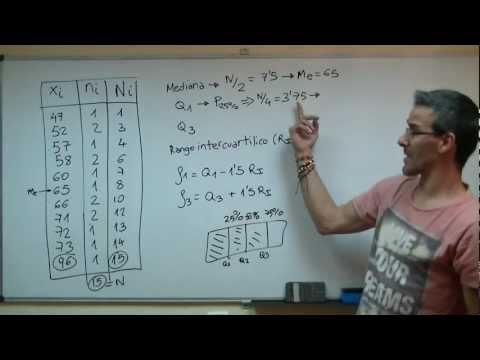 Estadistica - Diagrama de cajas y bigotes SECUNDARIA (4ºESO) valor atipico cuartil