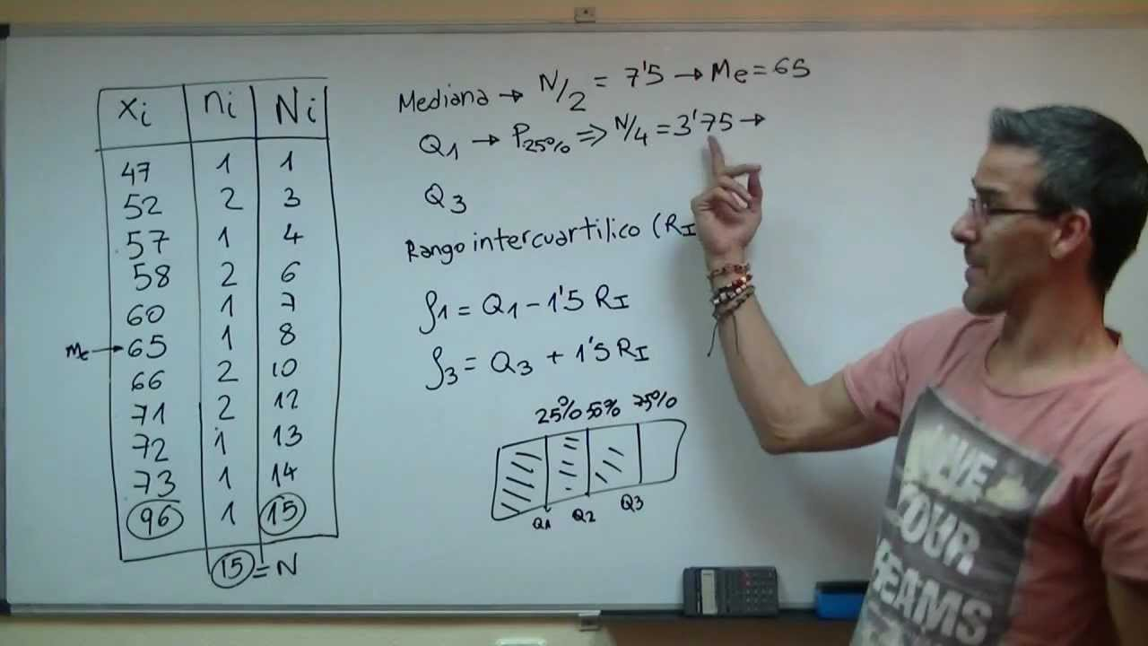 Estadistica - Diagrama de cajas y bigotes SECUNDARIA (4ºESO) valor ...
