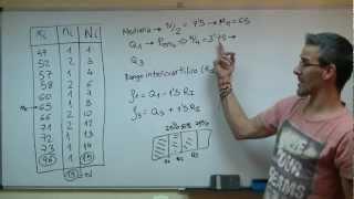 Estadistica - Diagrama de cajas y bigotes 4ºESO unicoos valor atipico cuartil
