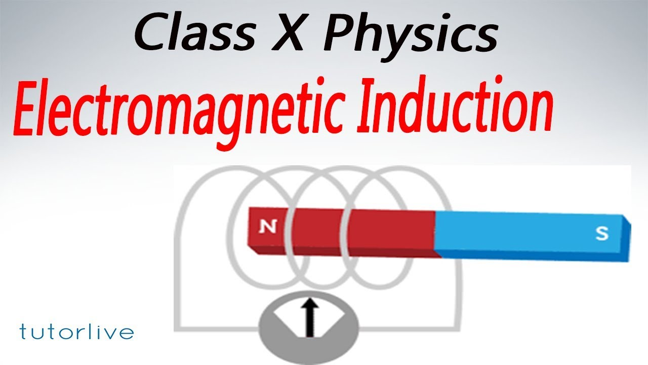 Electromagnetic Induction : Class X - tutorlive