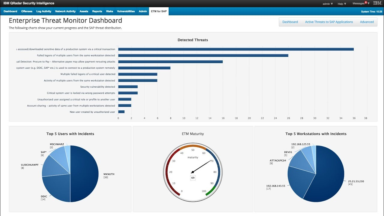 SAP QRadar SIEM Integration | SAP Security Logs and QRadar