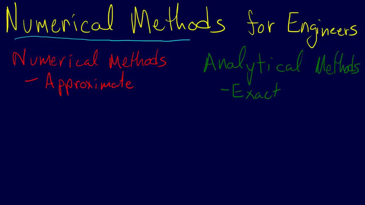 1 1 1 introduction numerical vs analytical methods 1 1 1 introduction numerical vs analytical methods