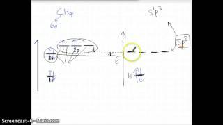 Hybridization (Molecular Orbital Theory)