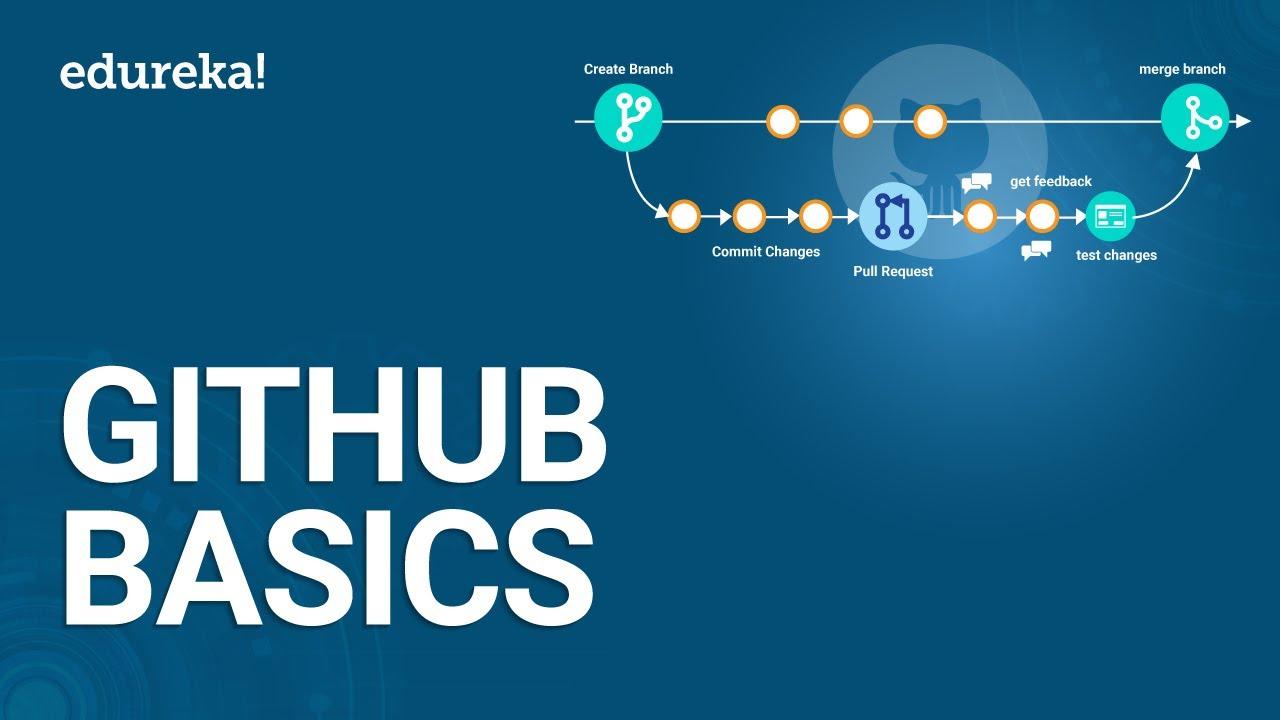 GitHub Basics | GitHub for Windows Tutorial | GitHub Tutorial