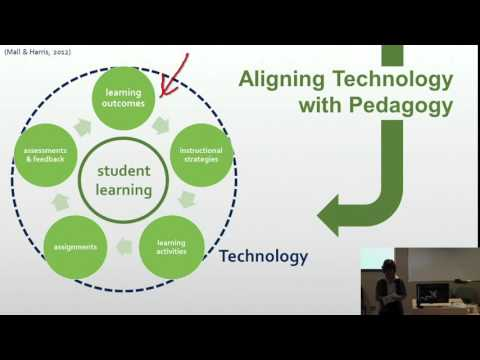 eLearning Strategies and Resources - InnovatingEdu Seminar