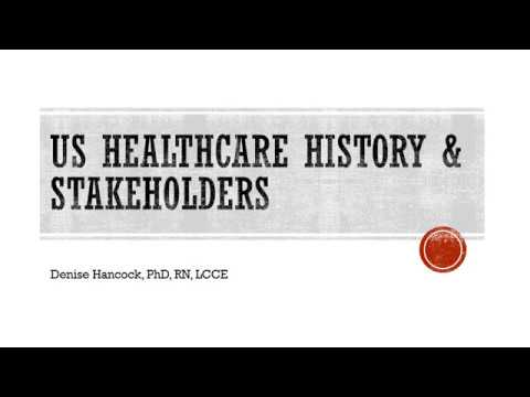 US Healthcare History and Stakeholders