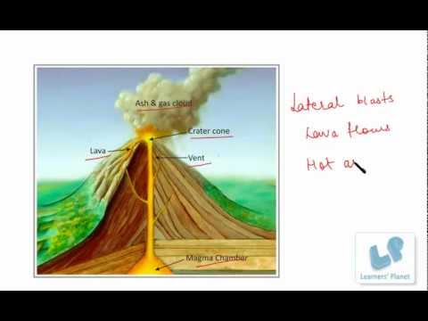 General knowledge videos Volcano active and dormant volcanoes