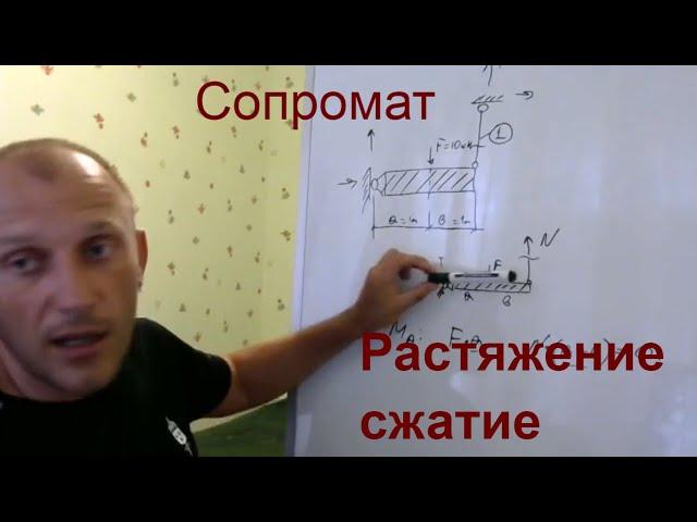 Сопротивление материалов: Растяжение-сжатие в стержневых конструкциях, способ определения, Сопромат.