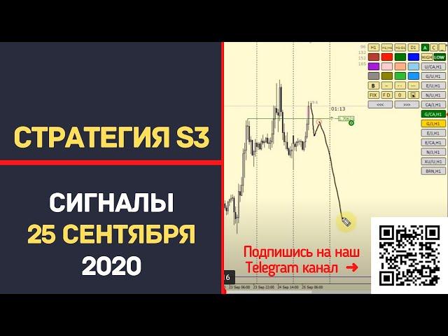 Сигналы по стратегии форекс S3 на 25 СЕНТЯБРЯ 2020   Strategy4you