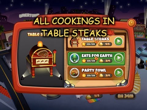 All Cookings In Table Steaks (Cooking Dash)