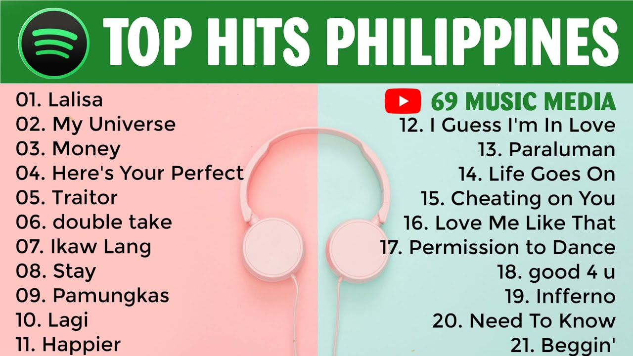 Top Hits Philippines 2021 #08 | Spotify as of Oktubre 2021 |  Spotify October 2021