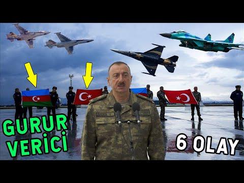 Azerbaycan'ın Türkiye İçin