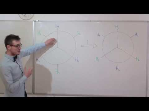 Chemistry: Symmetry elements,inversion, i