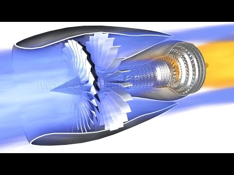Jet Engine, How it works ?