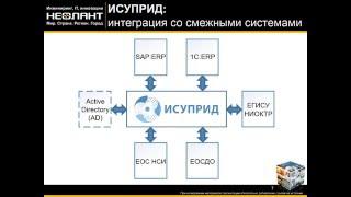 Корпоративная система управления правами на результаты интеллектуальной деятельности(, 2016-04-25T15:00:45.000Z)