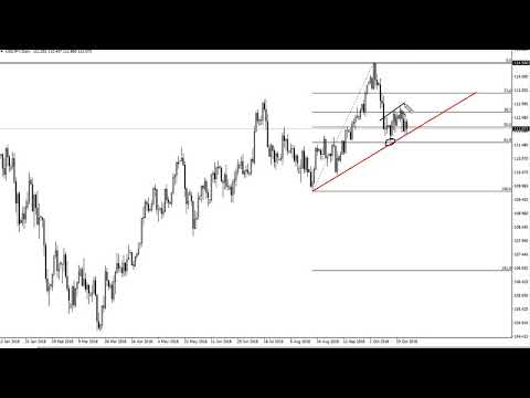 USD/JPY Technical Analysis for October 29, 2018 by FXEmpire.com