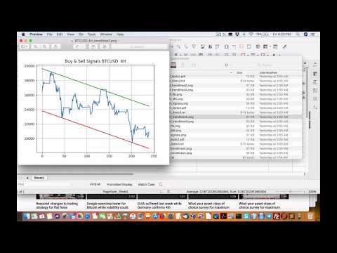 Stock market show how to deploy capital daily for max return with each your asset class selection