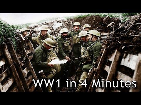 La Primera Guerra mundial en cuatro minutos