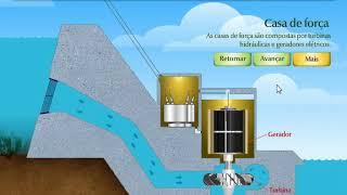 Como funciona uma usina hidrelétrica