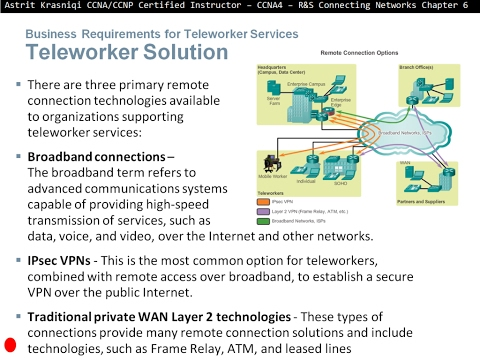 6.1  Teleworking (CCNA 4: Chapter 6: Broadband Solutions)