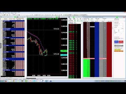 3 Secret Signals To Help You Find Better Trades by Hubert Senters | Real Traders Webinar