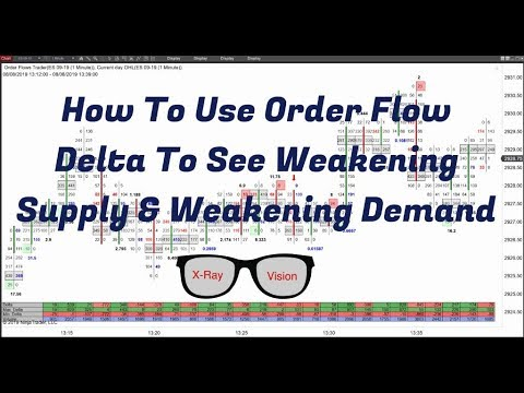 Using Order Flow Delta To Find Market Weakening Demand Or Weak Supply With  Orderflows Traader