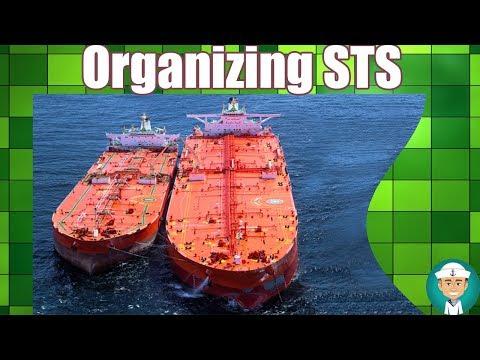 Ship To Ship Transfer Operations Plan