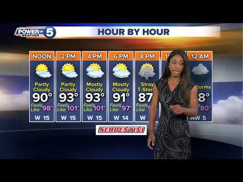 Monday weather and top stories