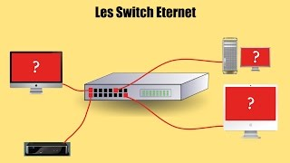Les switch ethernet