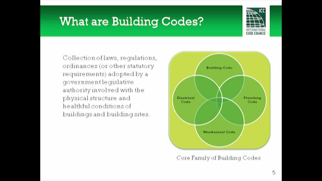 Building Codes 101, Part I: Introduction to Building Codes - YouTube