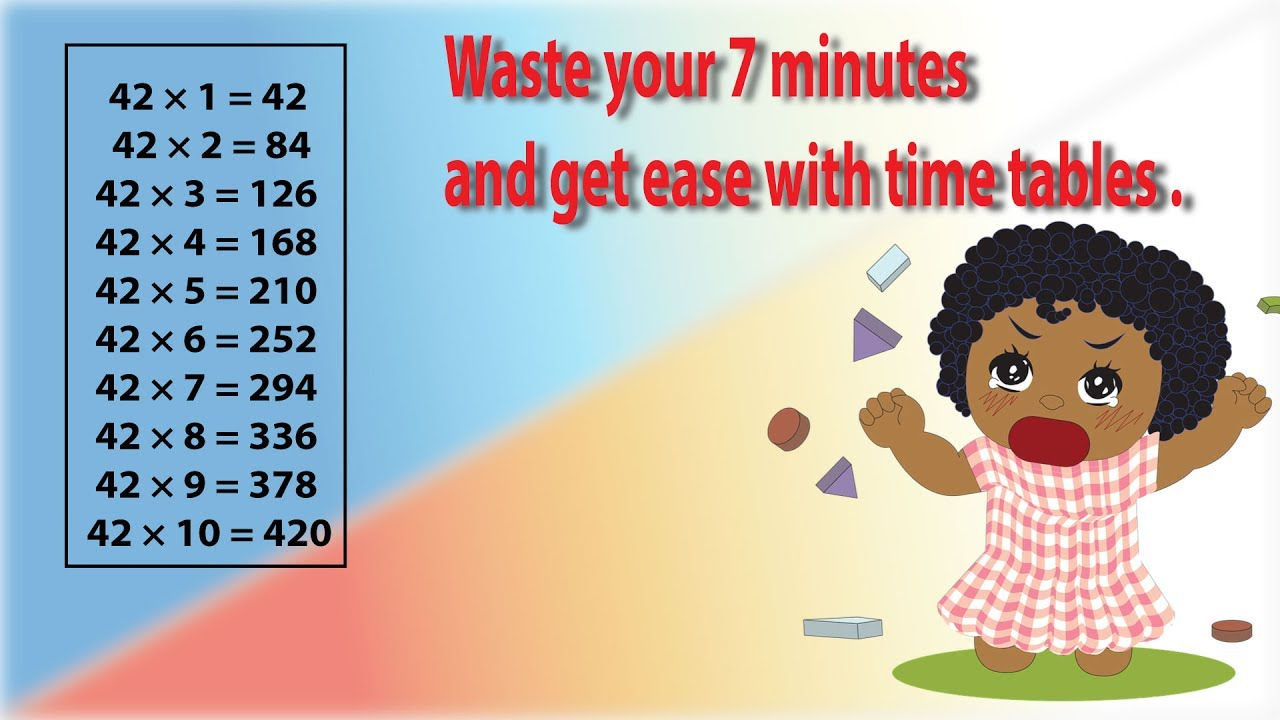 Multiplication Times Table Math Tricks For Kids Youtube