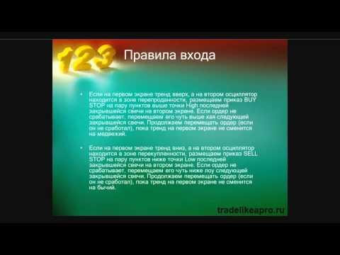 Форекс стратегия 3 экрана Александра Элдера