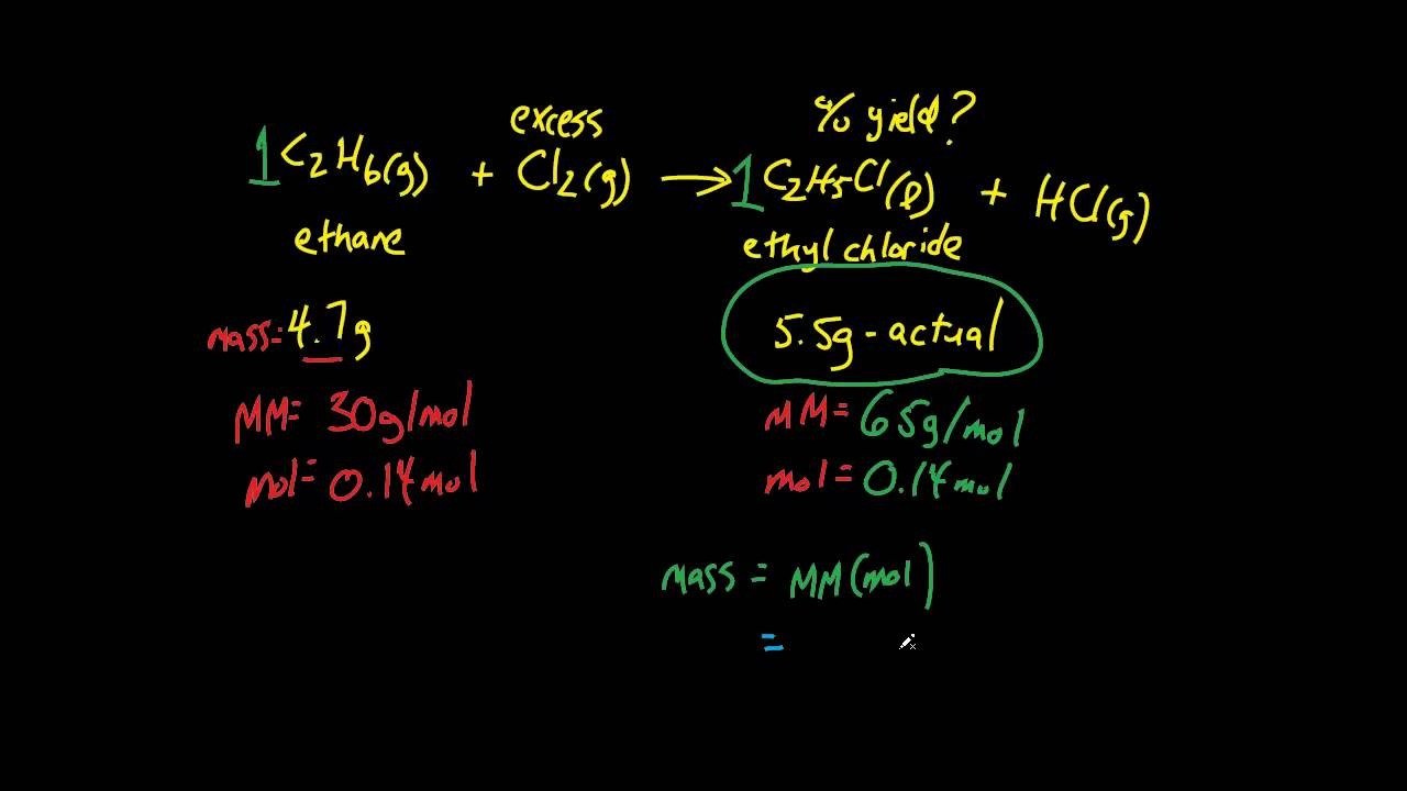 General Chemistry Percent Yield Youtube