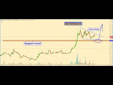 BITCOIN Price Analytics, BITCOIN Prediction, Cryptocurrency Market Overview For 01.16.2020