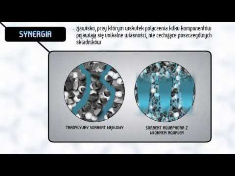 Technologie w filtrach do wody Aquaphor - Prezentacja