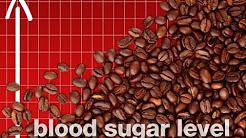 hqdefault - Pre Diabetes Caffeine