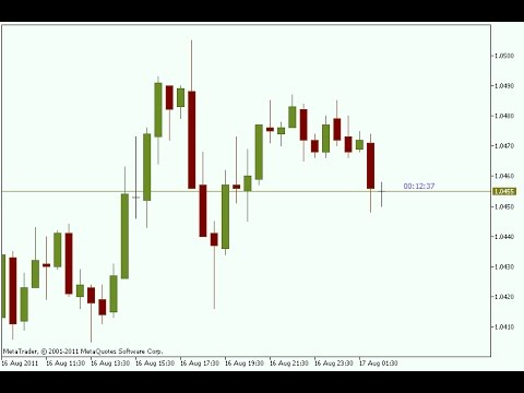 Simple Timer Next Candle Indicator For Metatrader 5 Youtube