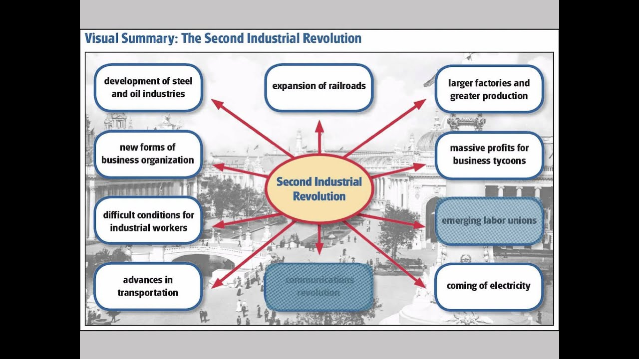 second industrial revolution Industrial revolution definition, the totality of the changes in economic and social organization that began about 1760 in england and later in other countries, characterized chiefly by the replacement of hand tools with power-driven machines, as the power loom and the steam engine, and by the concentration of industry in large establishments.
